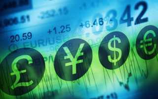 Во что стоит инвестировать: состояние акций Алибаба