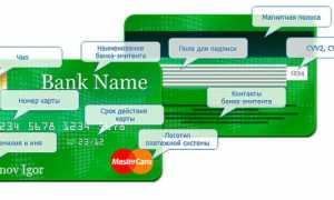 Как распечатать реквизиты карты Сбербанка через сервис «Сбербанк-онлайн»?